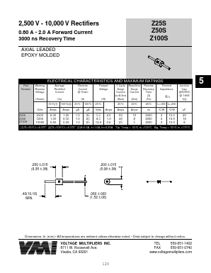 Z50S image
